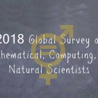 Gender Gap in der Wissenschaft: Wie messen, wie mindern?