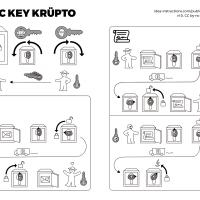 Algorithmen im IKEA-Stil