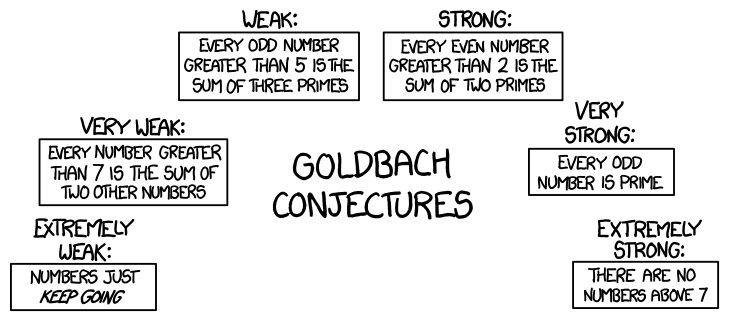 goldbach conjectures