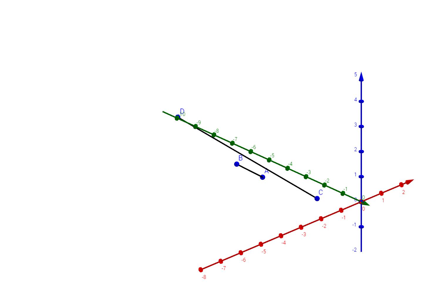 Geraden und Strecken